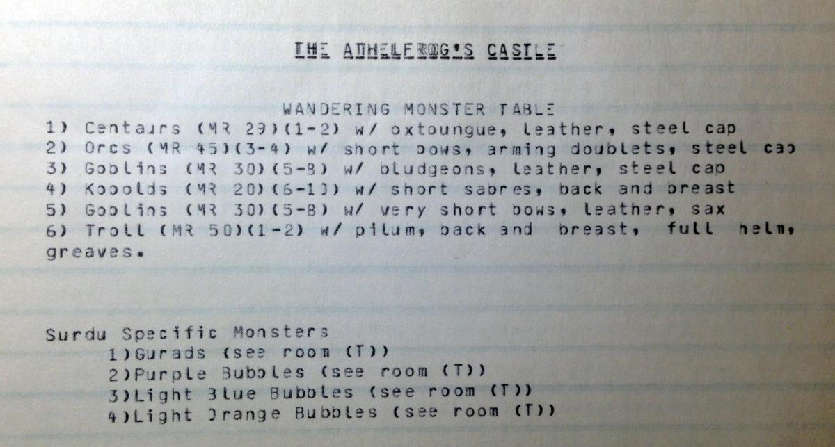 The Athelfrog's Castle and Gurads – memories and stuff I save (and how Buck Surdu started this whole Gurads/Ducksthing)