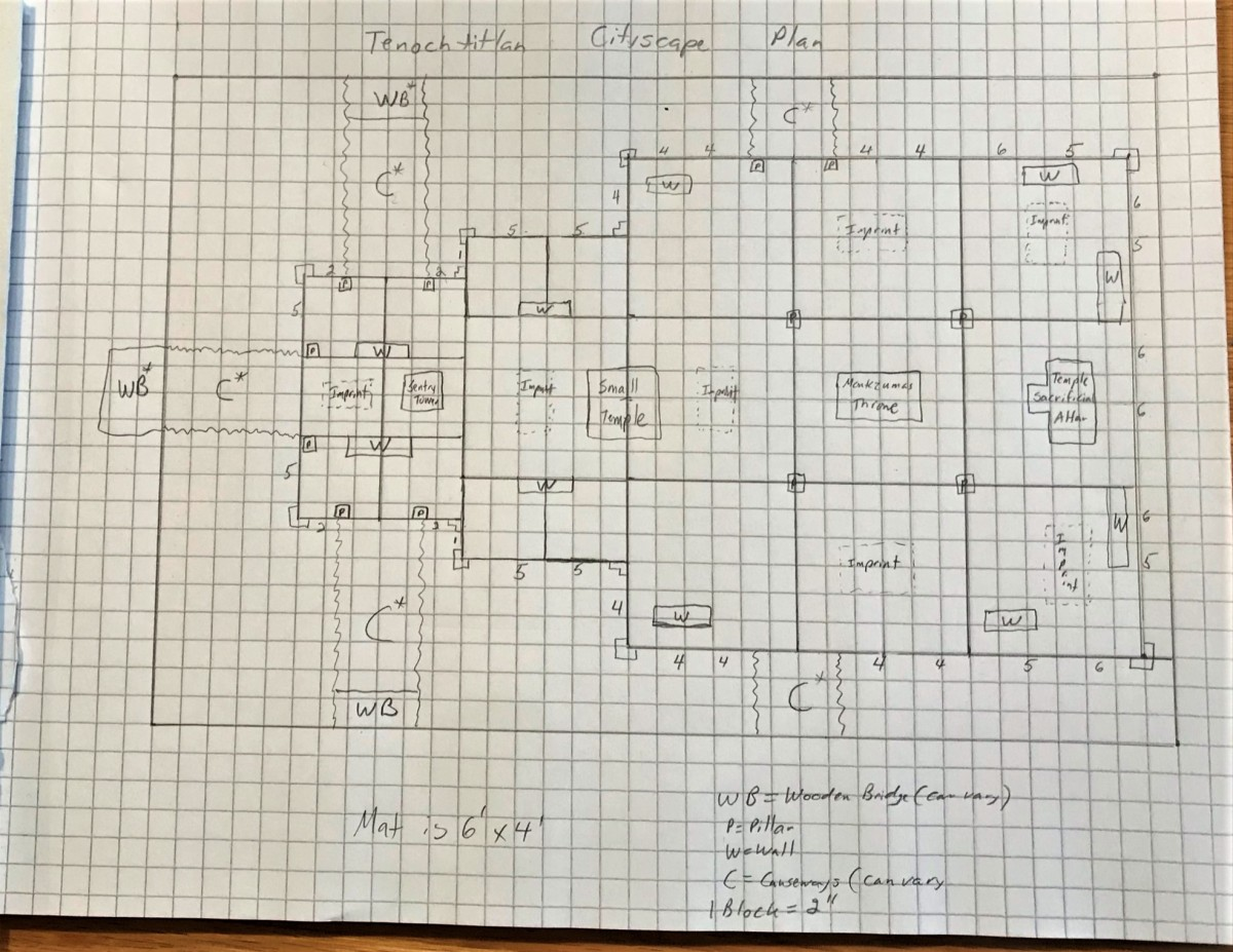 Building an Aztec Cityscape – Part 3: Revetments, Lily Pads, andCattails